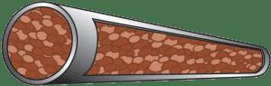 Dense phase Slug pipe