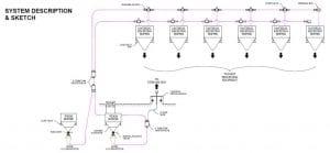 pneumatic conveying of titanium dioxide system 1024x474
