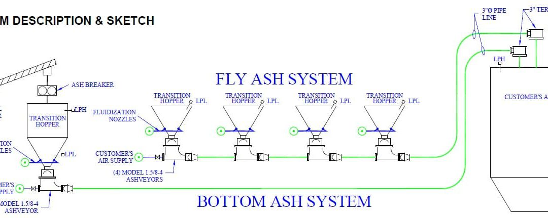 pneumatic conveying system diagram for ground biomass fly ash